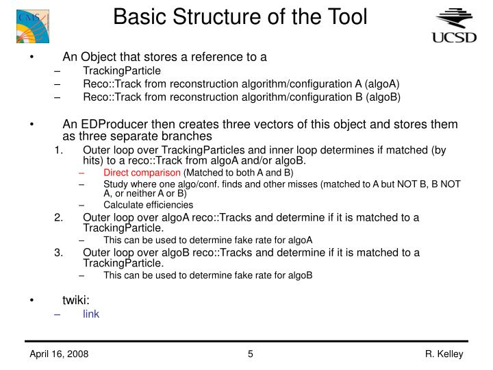 Basic Structure of the Tool