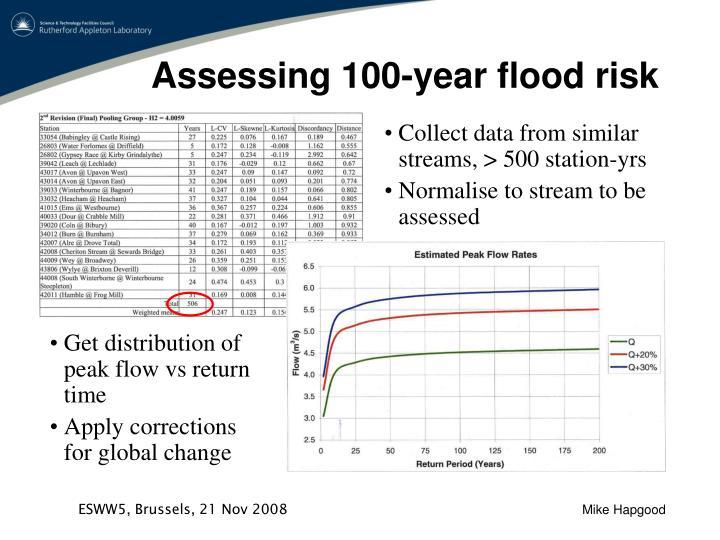 Assessing 100-year flood risk