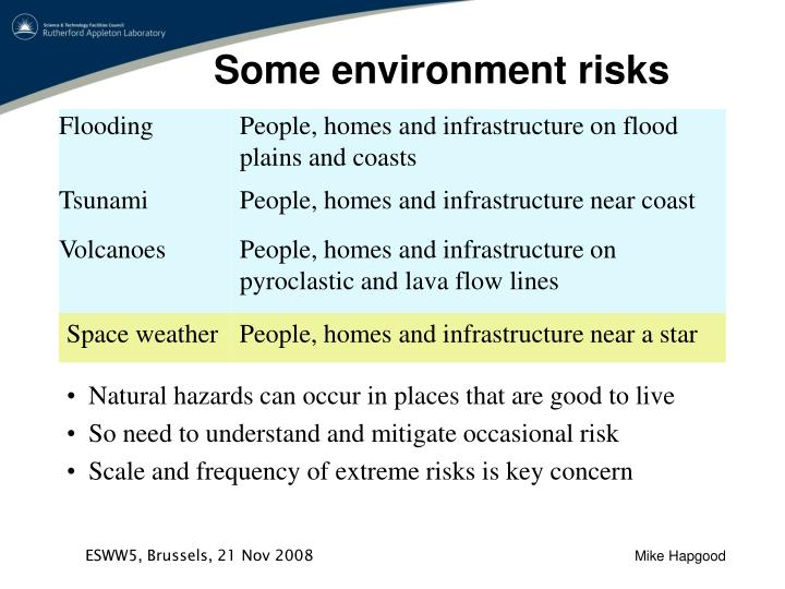 Some environment risks