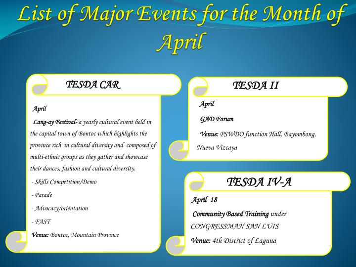 list of major events for the month of april n.