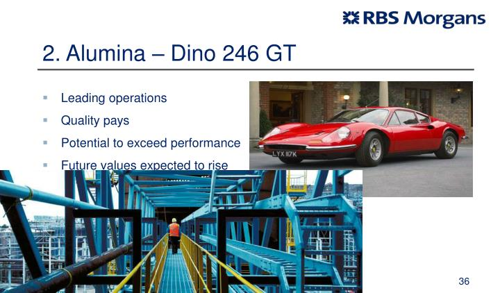 2. Alumina – Dino 246 GT