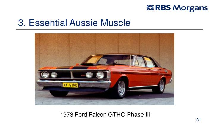 1973 Ford Falcon GTHO Phase III