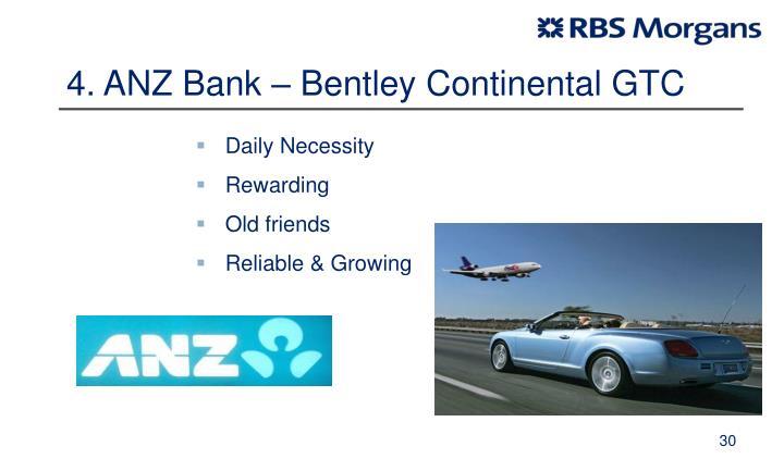 4. ANZ Bank – Bentley Continental GTC