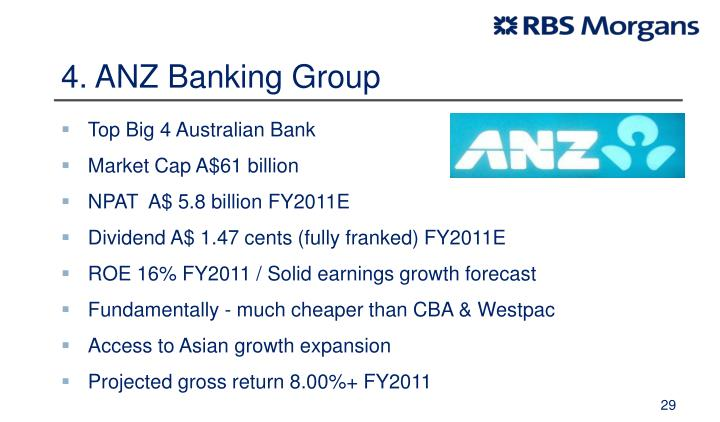 4. ANZ Banking Group