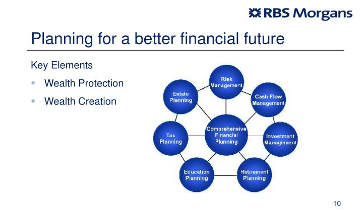 Planning for a better financial future