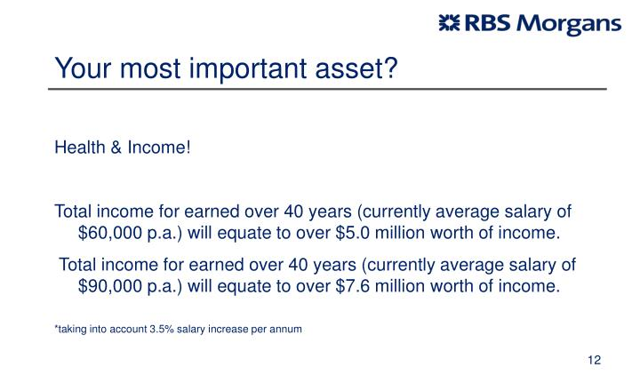Your most important asset?