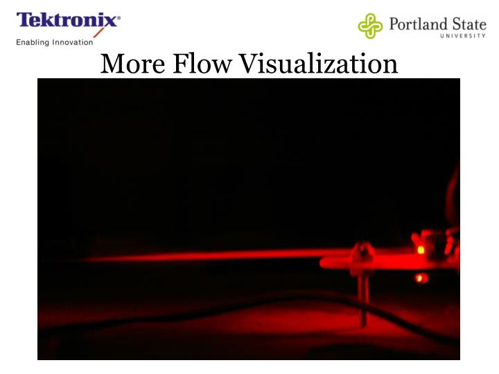 More Flow Visualization