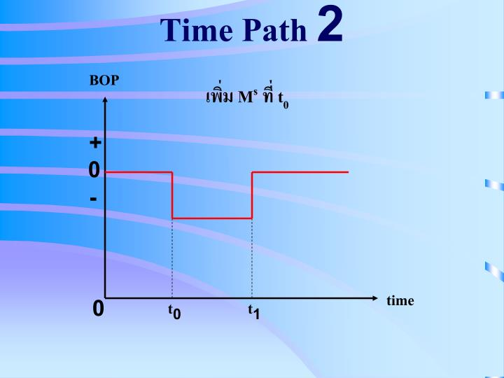 Time Path 2