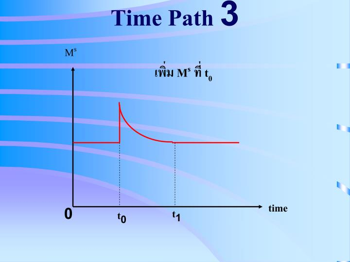 Time Path 3