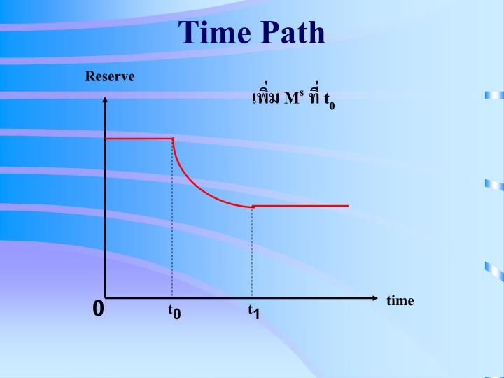 Time Path