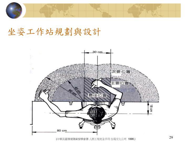坐姿工作站規劃與設計