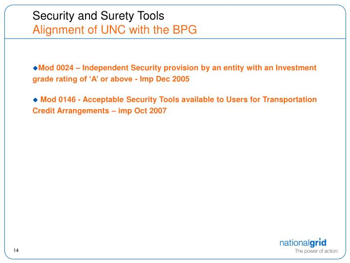 Security and Surety Tools