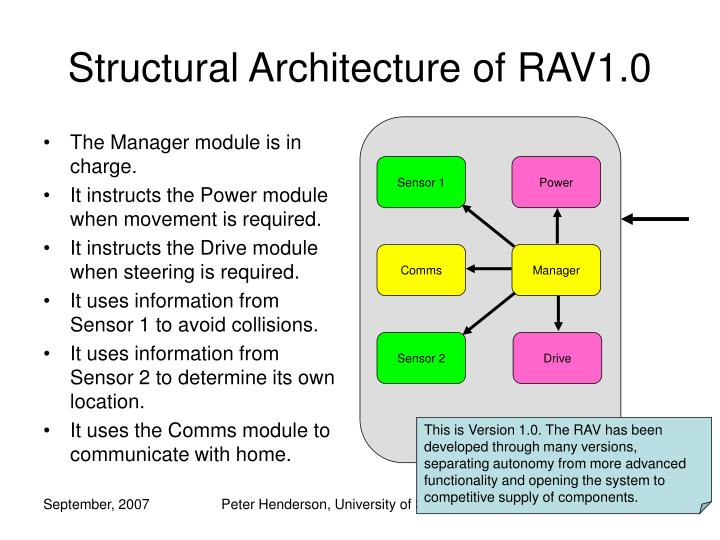 Structural Architecture of RAV1.0