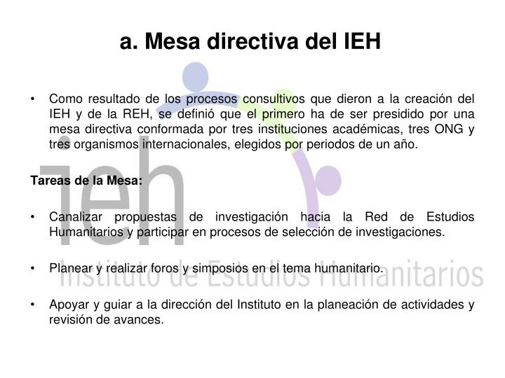 a. Mesa directiva del IEH