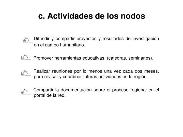 c. Actividades de los nodos