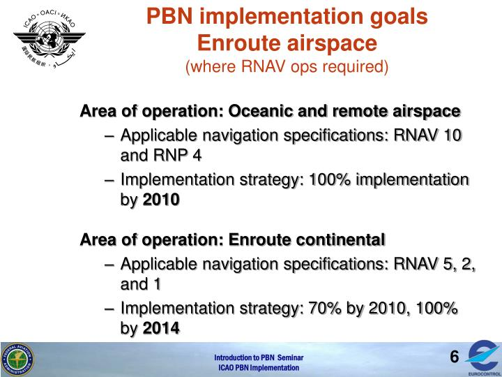 PBN implementation goals Enroute airspace