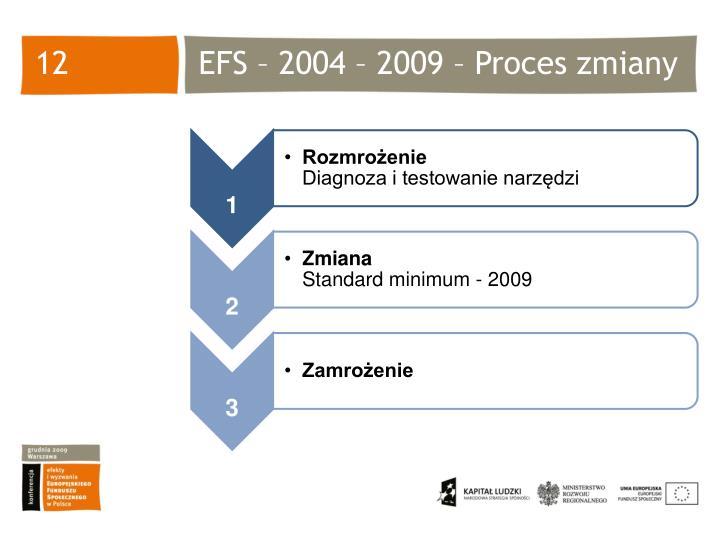 EFS – 2004 – 2009 – Proces zmiany