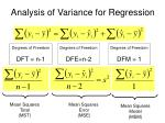 analysis of variance for regression3