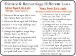 divorce remarriage different laws