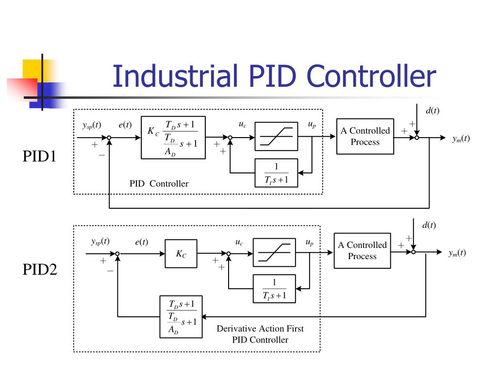 PPT - Tuning PID Controller PowerPoint Presentation - ID:3366449