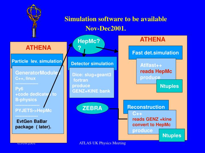 Simulation software to be available