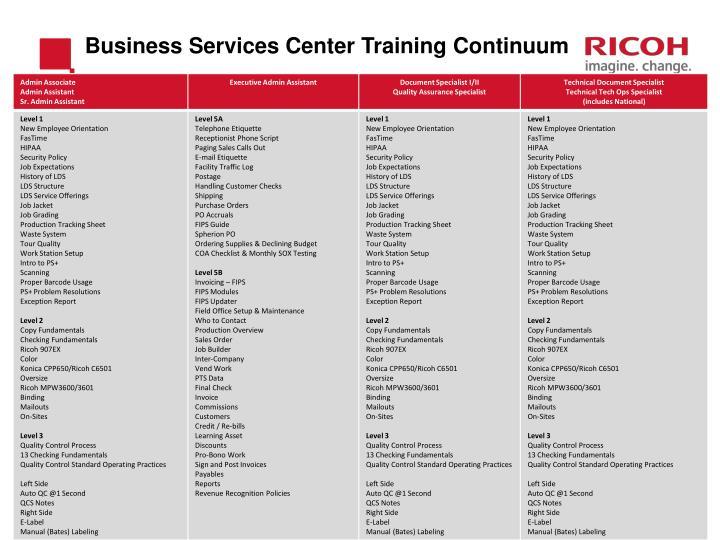 Business Services Center Training Continuum