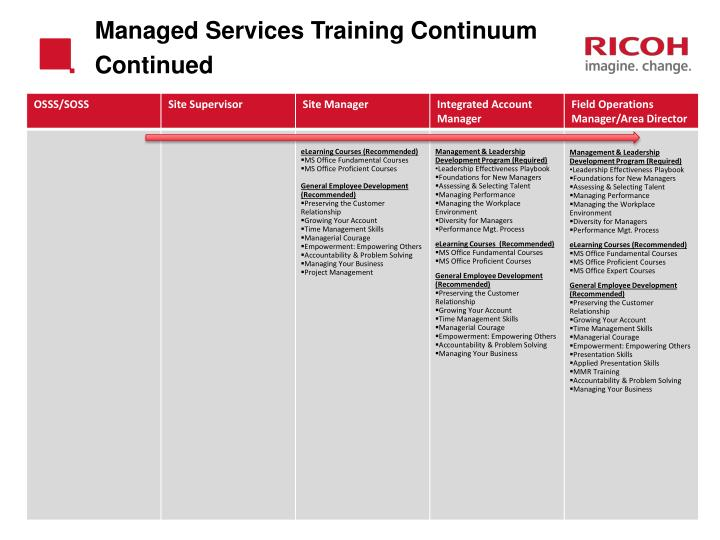 Managed Services Training Continuum