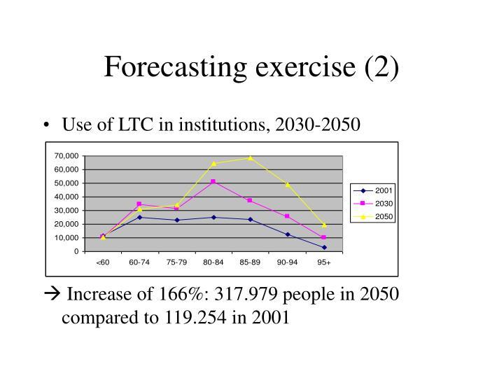 Forecasting exercise (2)