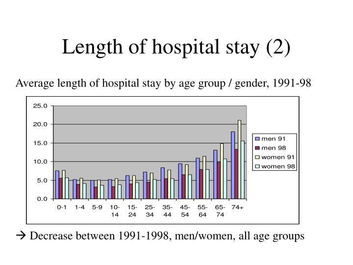 Length of hospital stay (2)