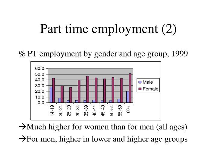 Part time employment (2)