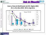 casos y tasas de notificaci n de efe regi n noa se 1 a 20 a os 2012 2013 argentina