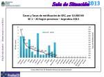 casos y tasas de notificaci n de src por 10 000 nv se 1 20 seg n provincia argentina 2013