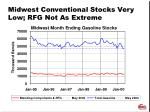 midwest conventional stocks very low rfg not as extreme