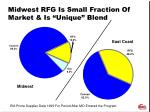 midwest rfg is small fraction of market is unique blend