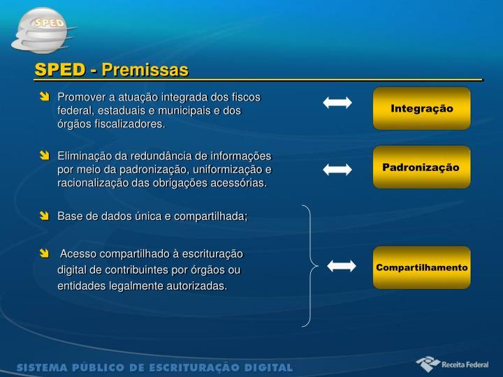 Promover a atuação integrada dos fiscos