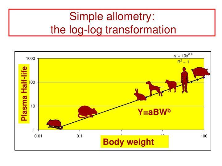 Simple allometry: