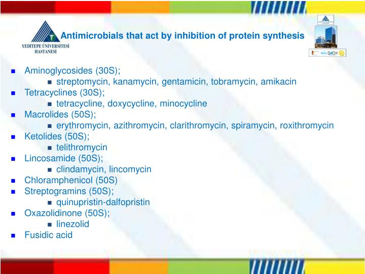 Antimicrobials that act by inhibition