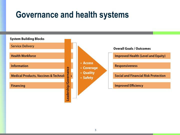 Governance and health systems