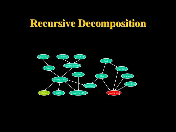 Recursive Decomposition