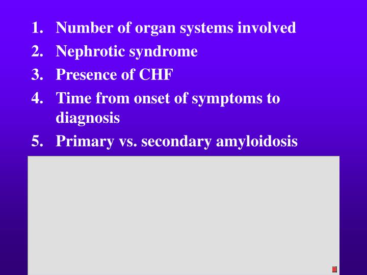 Number of organ systems involved