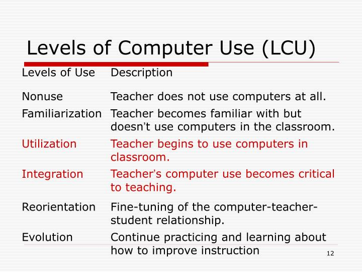 Levels of Computer Use (LCU)