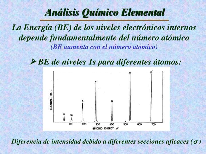 Análisis Químico Elemental