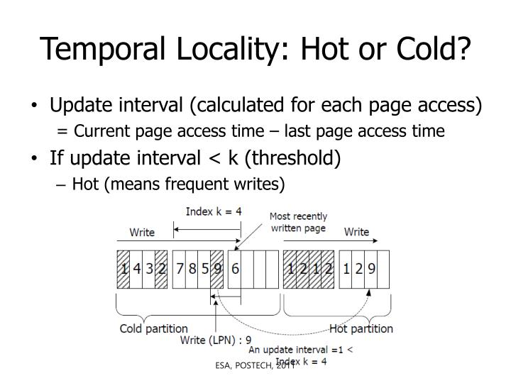 Temporal Locality: Hot or Cold?