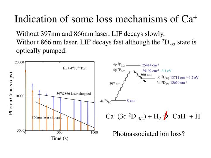 Indication of some loss mechanisms of Ca