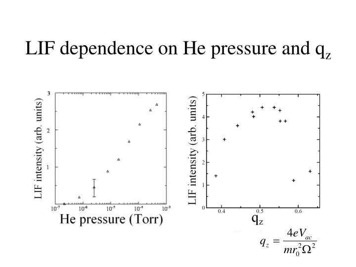 LIF dependence on He pressure and q