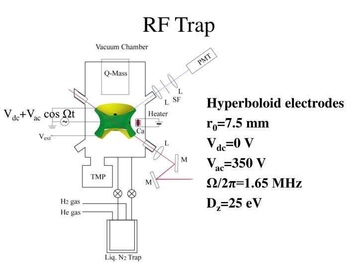 RF Trap