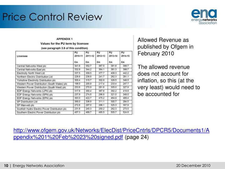 Price Control Review