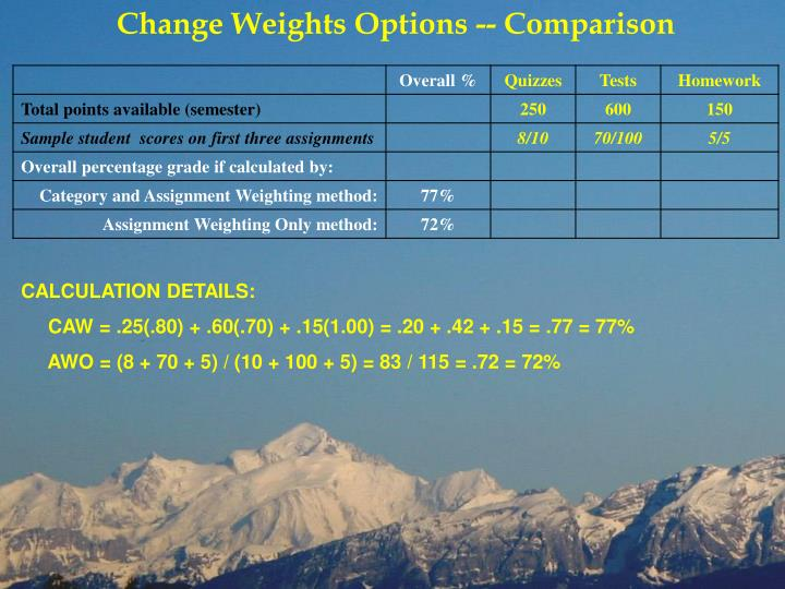 Change Weights Options -- Comparison