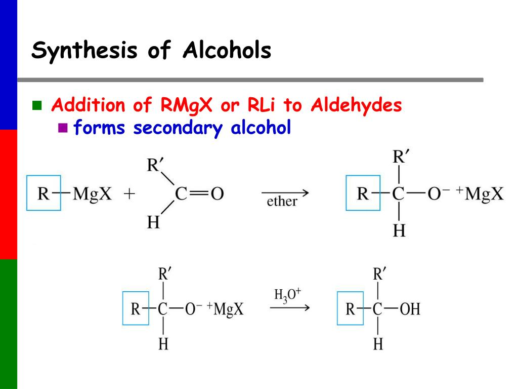 Ppt Synthesis Of Alcohols Powerpoint Presentation Free