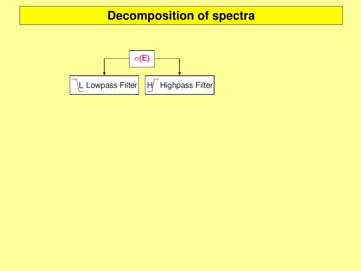 Decomposition of spectra